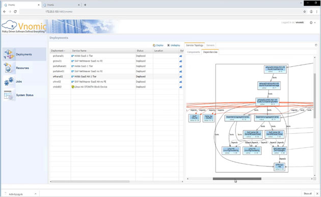 Figure 8 - Vnomic deployed SAP landscape and dependency mapping